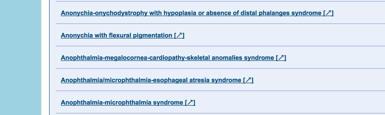 List of genetic disorders