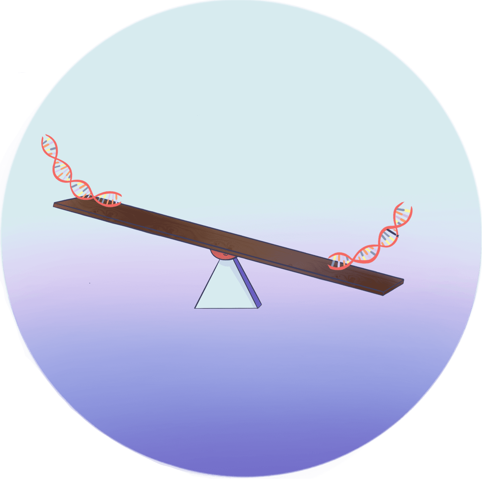 Illustration of DNA on a seesaw. One strand has a mutation that tips the seesaw down, indicating tipping the balance into disease