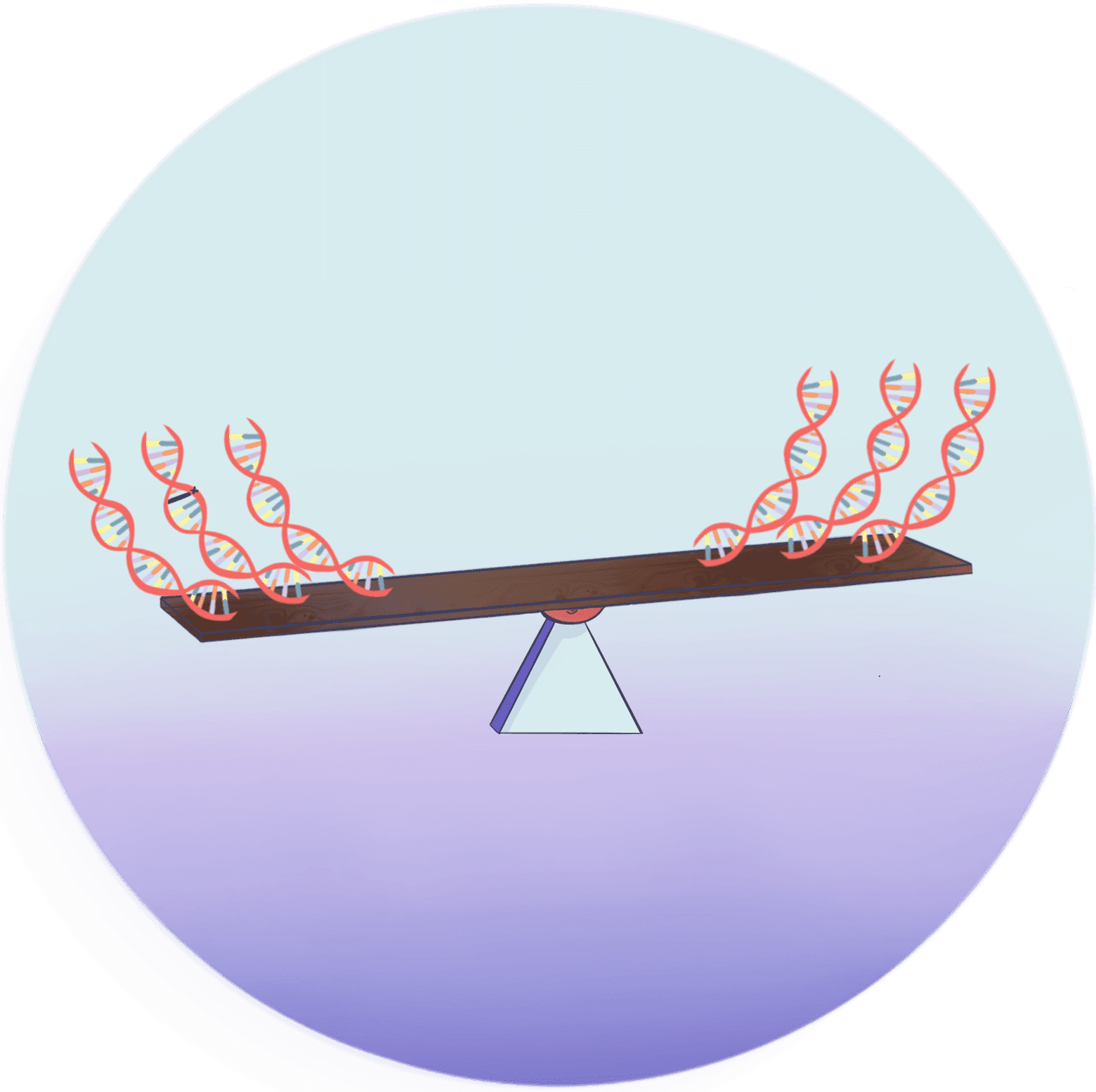 Illustration of DNA on a seesaw. One strand with a mutations tips the seesaw down a little on one side, indicating tipping the balance a little towards disease