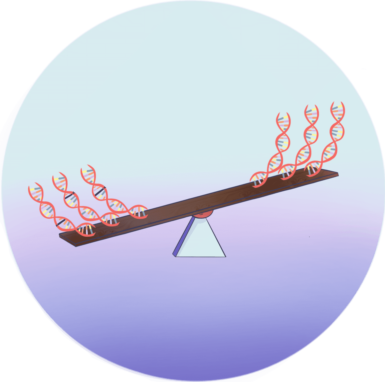 Illustration of DNA on a seesaw. Three strands with mutations tip the seesaw down on one side, indicating tipping the balance into disease